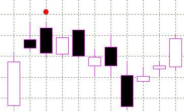 forex indicators: Две взлетевшие вороны