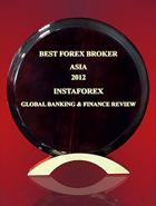 Global Banking & Finance Review 2012  - Ο καλύτερος χρηματιστής Forex στην Ασία